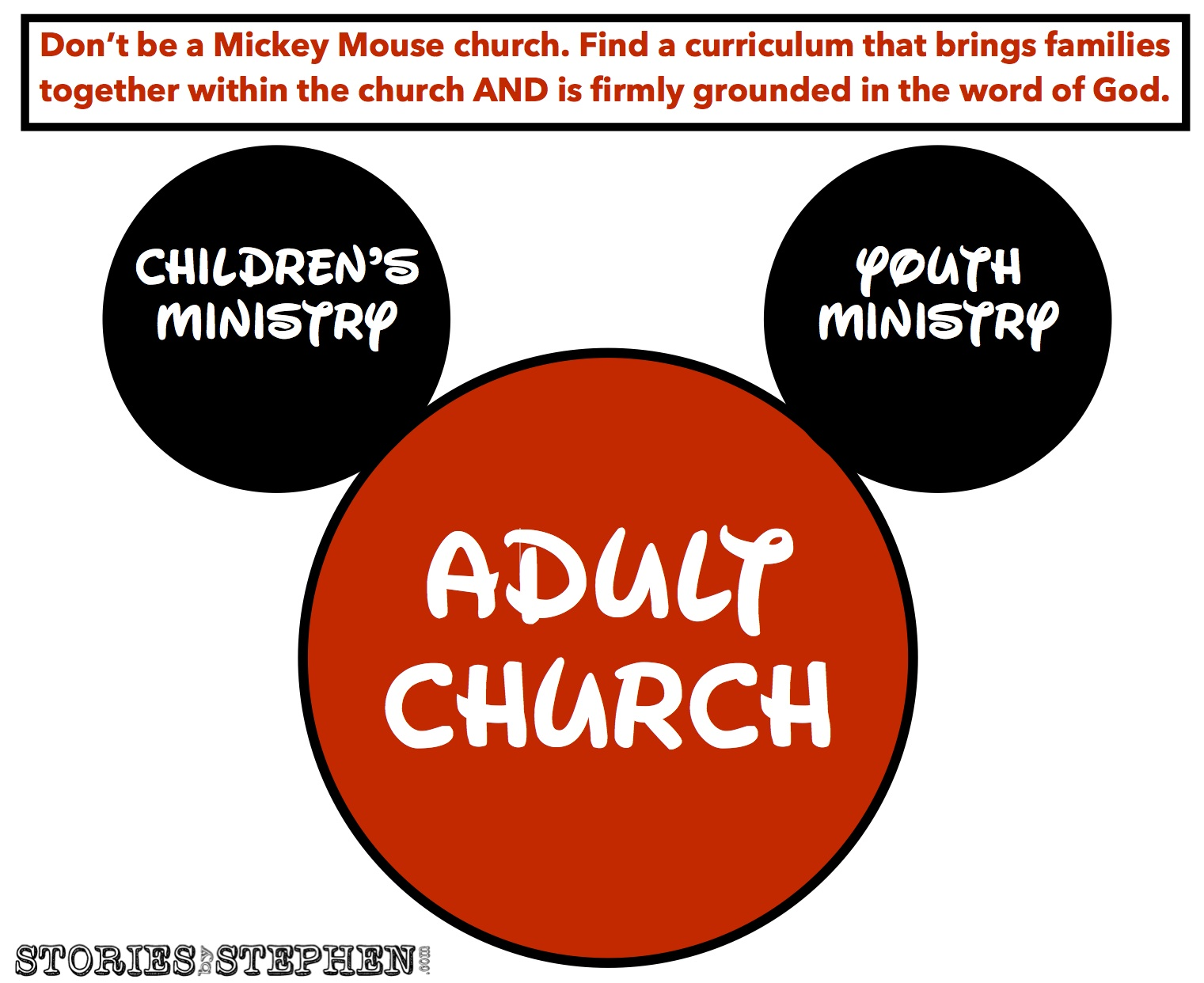 graphic regarding Free Printable Children's Church Curriculum named The Impossible Undertaking of Choosing Curriculum for Childrens