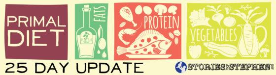 Primal-Diet-Banner-(25-day-update)